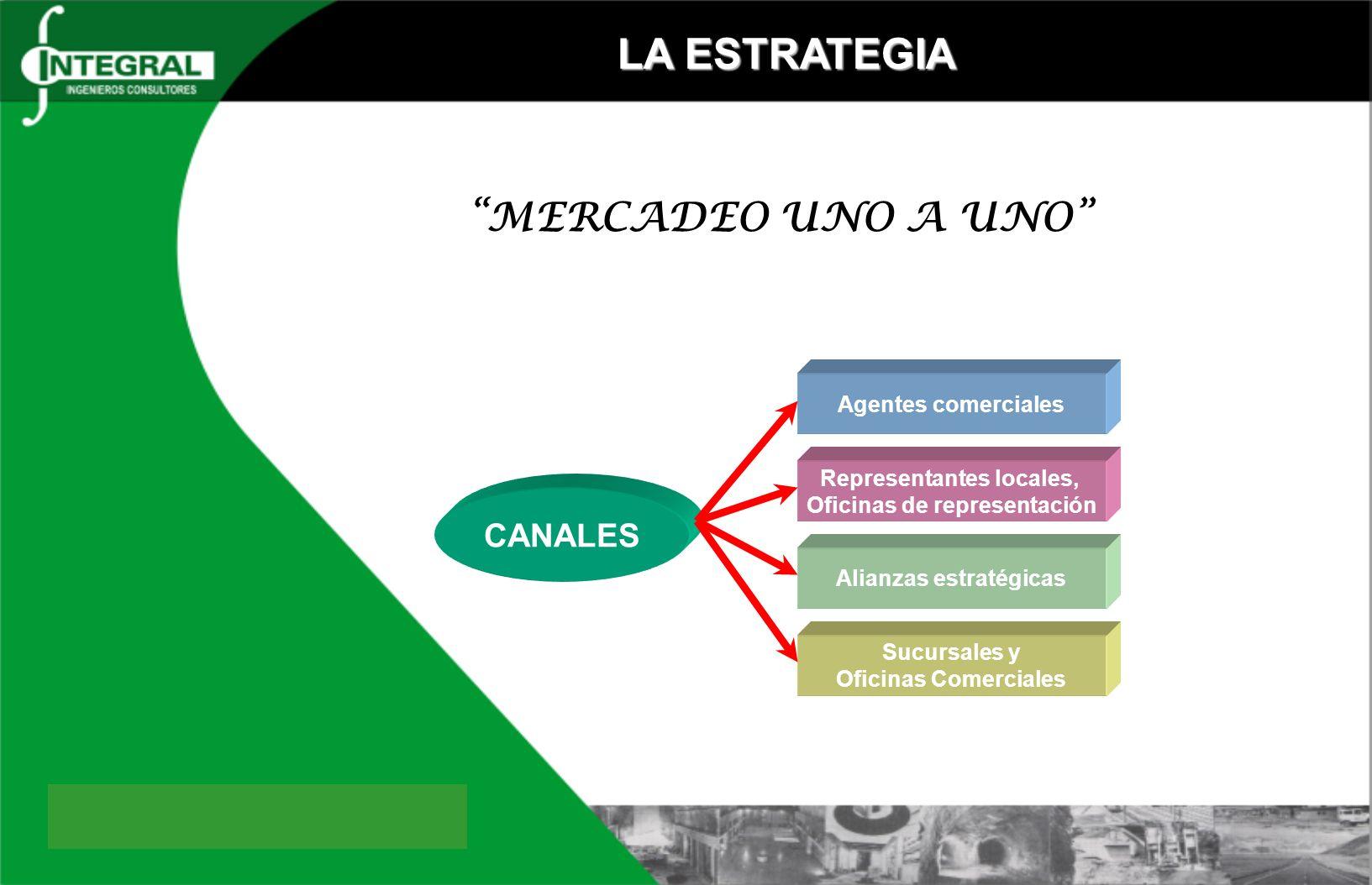 LA ESTRATEGIA MERCADEO UNO A UNO CANALES Agentes comerciales