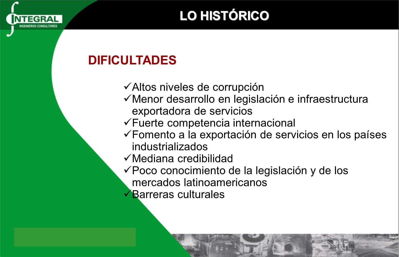 LO HISTÓRICO DIFICULTADES Altos niveles de corrupción