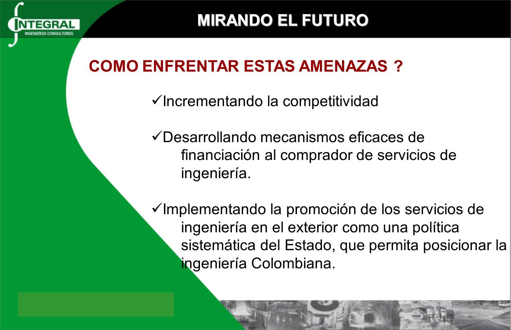 MIRANDO EL FUTURO Incrementando la competitividad