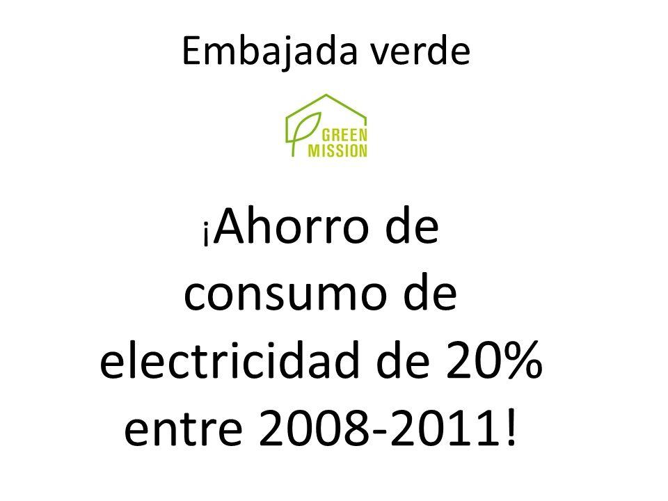 ¡Ahorro de consumo de electricidad de 20% entre 2008-2011!