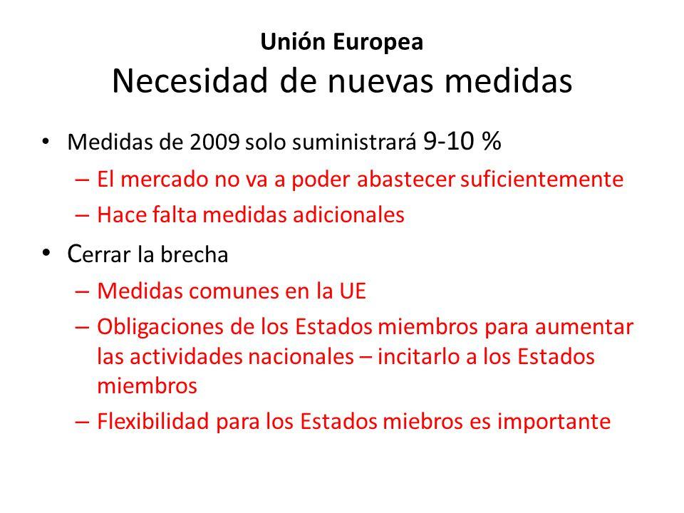 Unión Europea Necesidad de nuevas medidas
