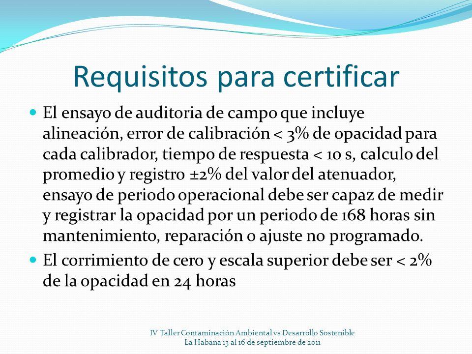 Requisitos para certificar