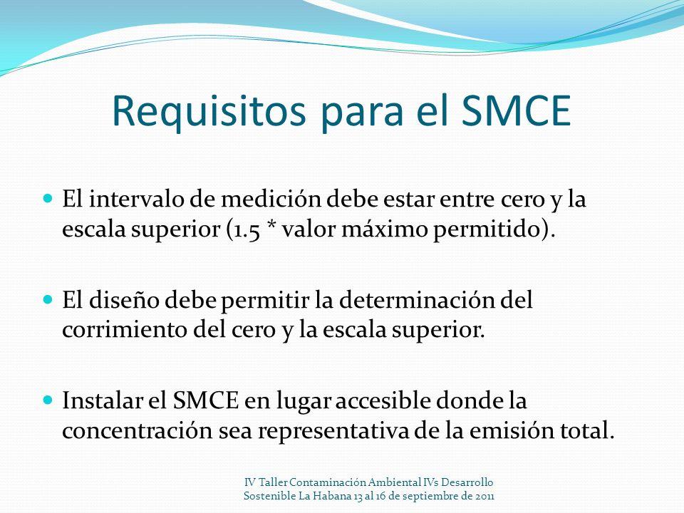 Requisitos para el SMCE
