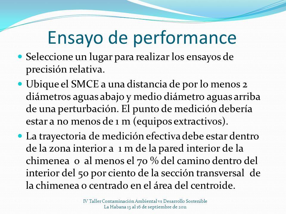 Ensayo de performance Seleccione un lugar para realizar los ensayos de precisión relativa.