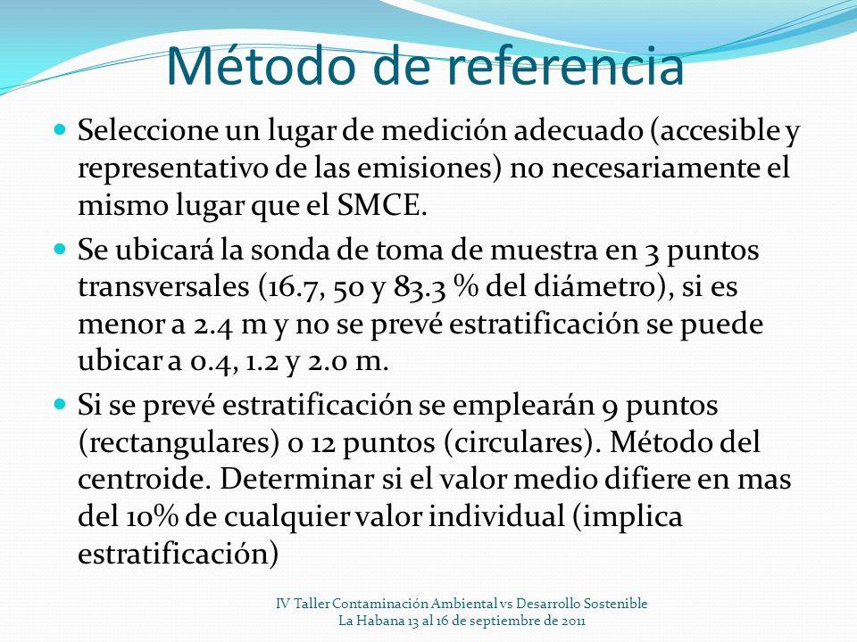 Método de referencia