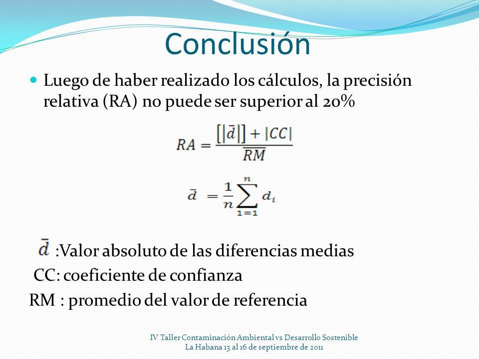 Conclusión Luego de haber realizado los cálculos, la precisión relativa (RA) no puede ser superior al 20%