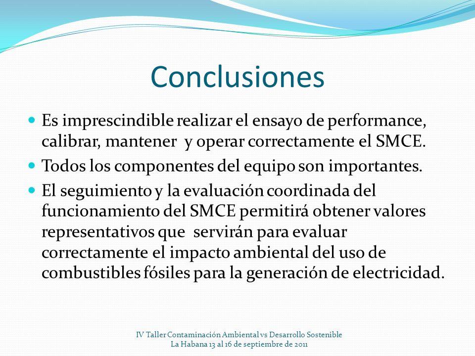 Conclusiones Es imprescindible realizar el ensayo de performance, calibrar, mantener y operar correctamente el SMCE.