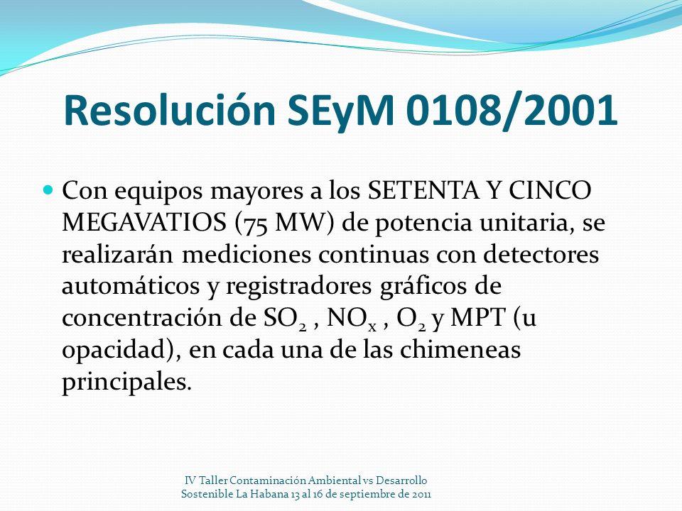 Resolución SEyM 0108/2001