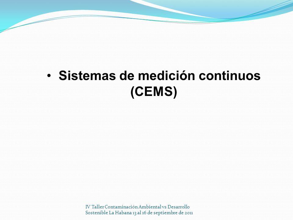 Sistemas de medición continuos (CEMS)