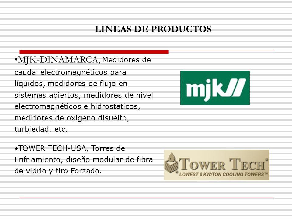LINEAS DE PRODUCTOS