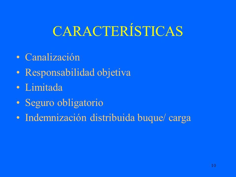 CARACTERÍSTICAS Canalización Responsabilidad objetiva Limitada