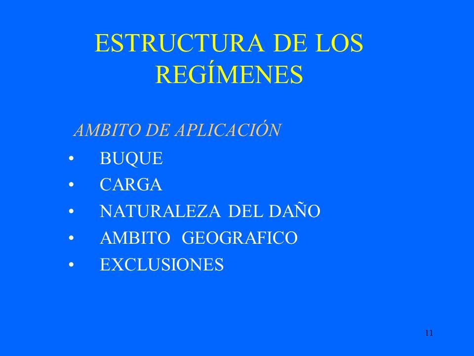 ESTRUCTURA DE LOS REGÍMENES
