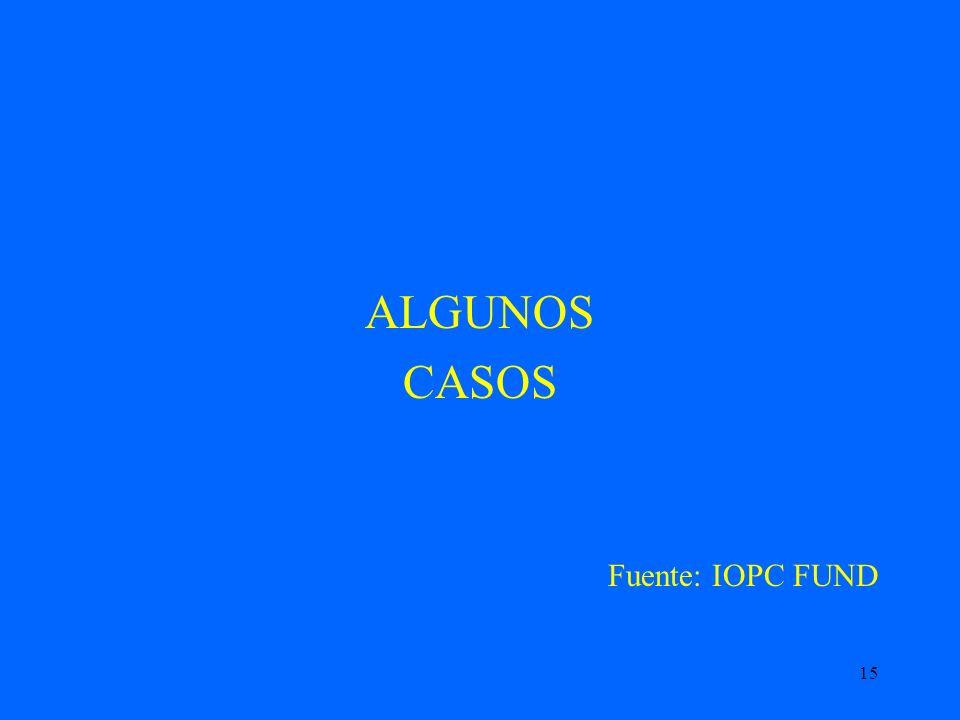 ALGUNOS CASOS Fuente: IOPC FUND