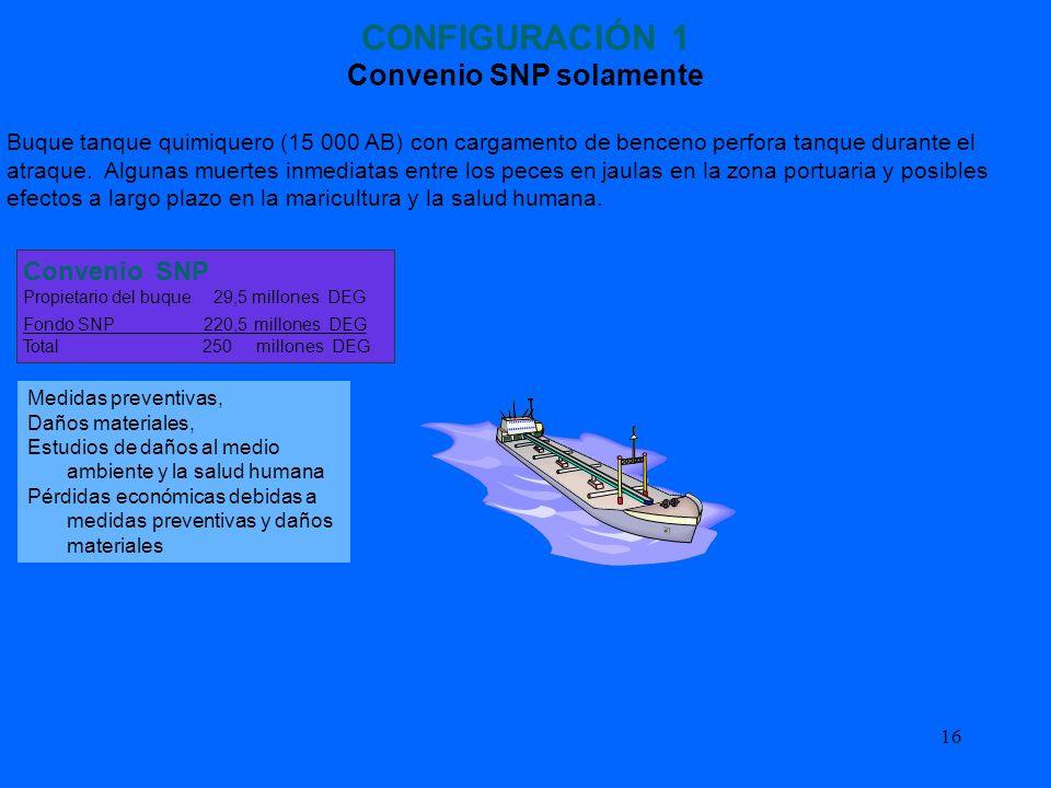 Convenio SNP solamente