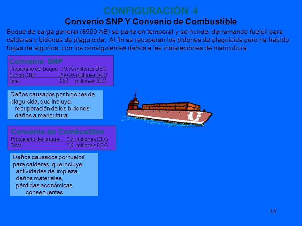 Convenio SNP Y Convenio de Combustible