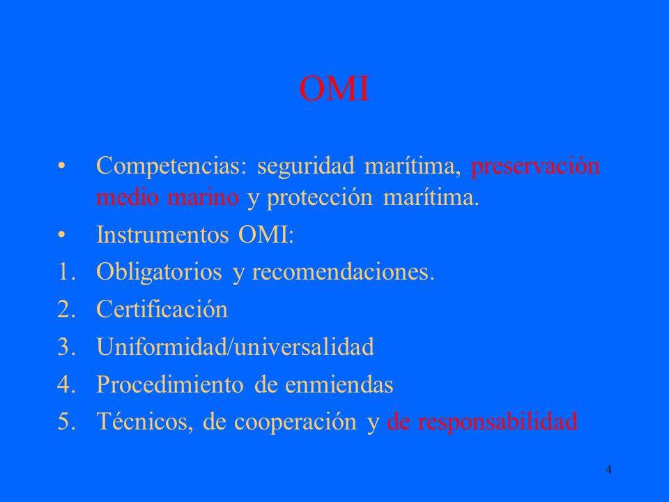 OMI Competencias: seguridad marítima, preservación medio marino y protección marítima. Instrumentos OMI: