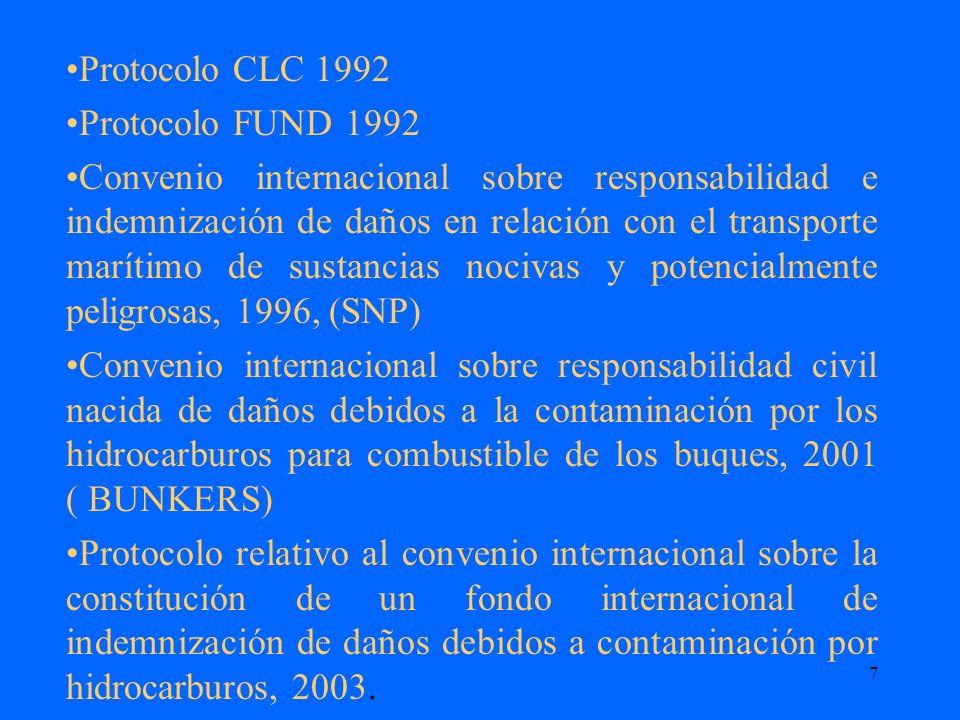 Protocolo CLC 1992 Protocolo FUND 1992.
