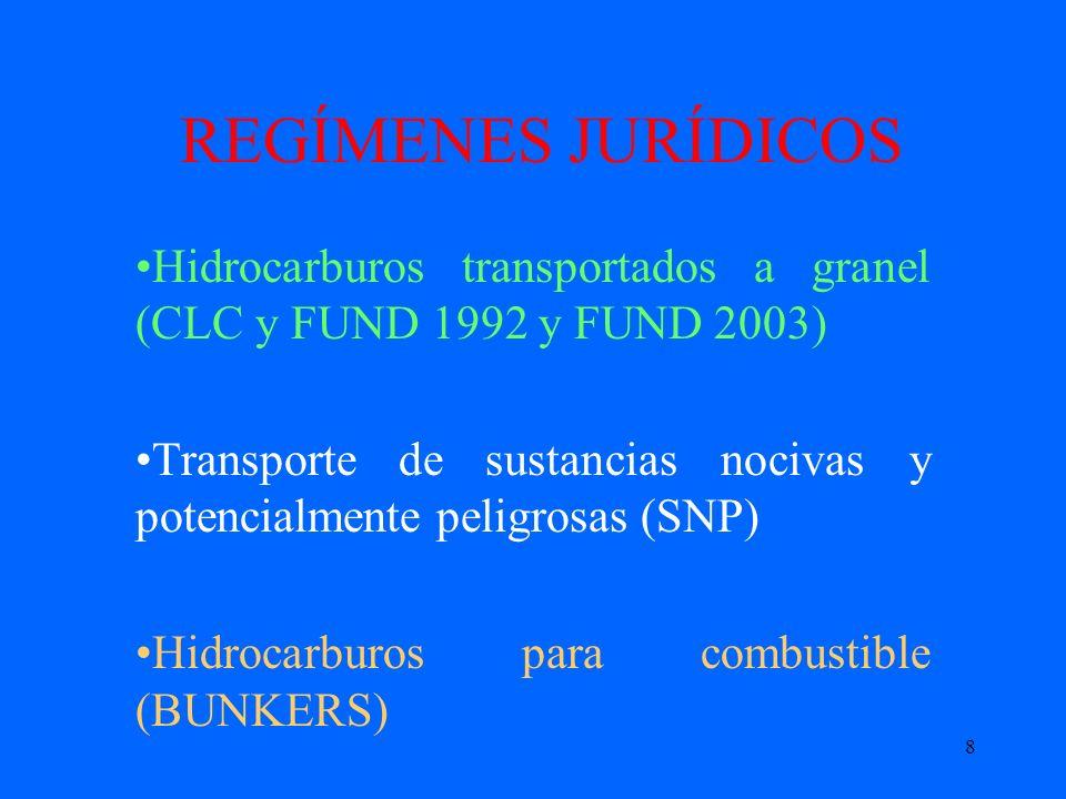 REGÍMENES JURÍDICOS Hidrocarburos transportados a granel (CLC y FUND 1992 y FUND 2003)
