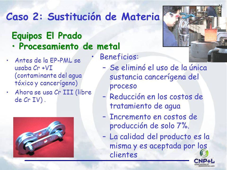 Caso 2: Sustitución de Materia
