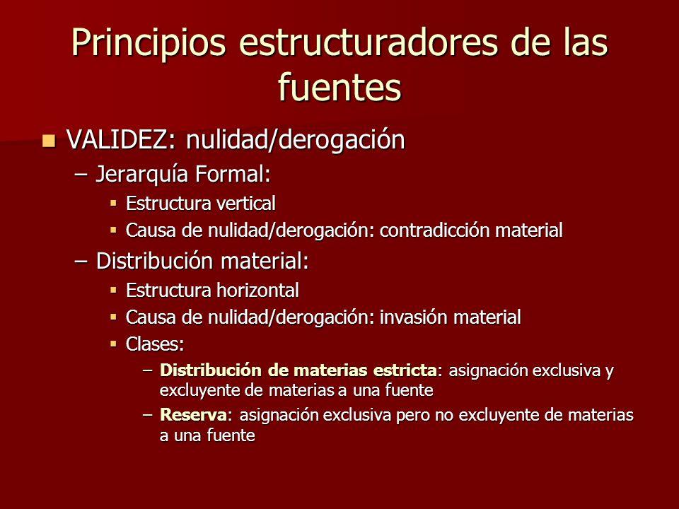 Principios estructuradores de las fuentes