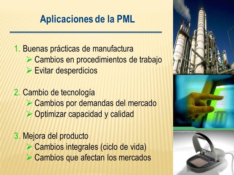 Aplicaciones de la PML Buenas prácticas de manufactura
