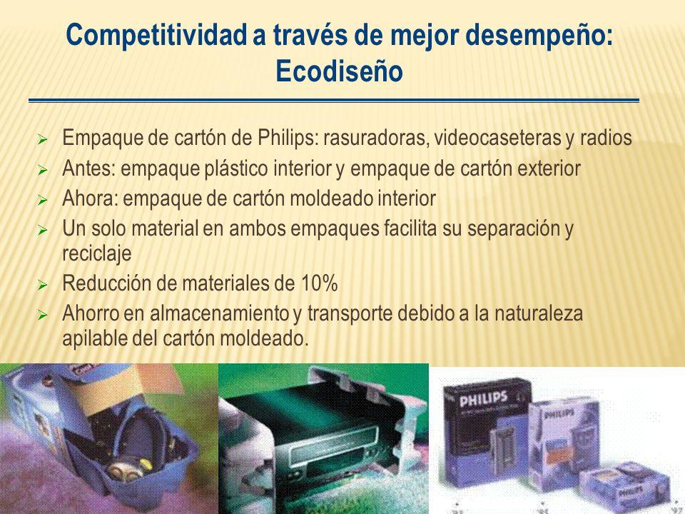 Competitividad a través de mejor desempeño: Ecodiseño