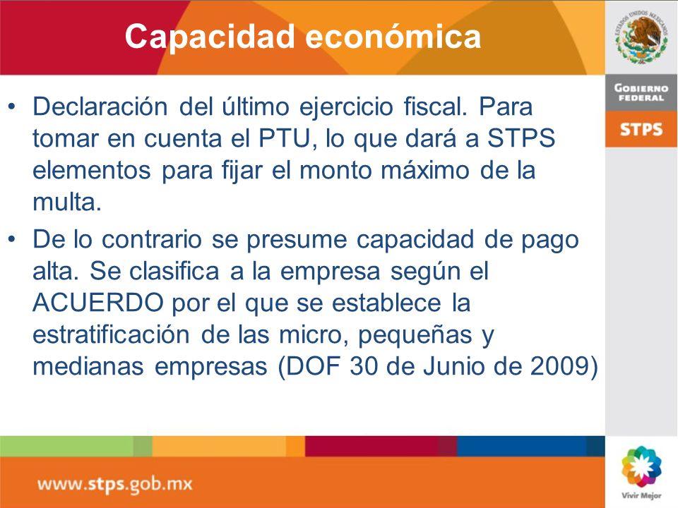 Capacidad económica