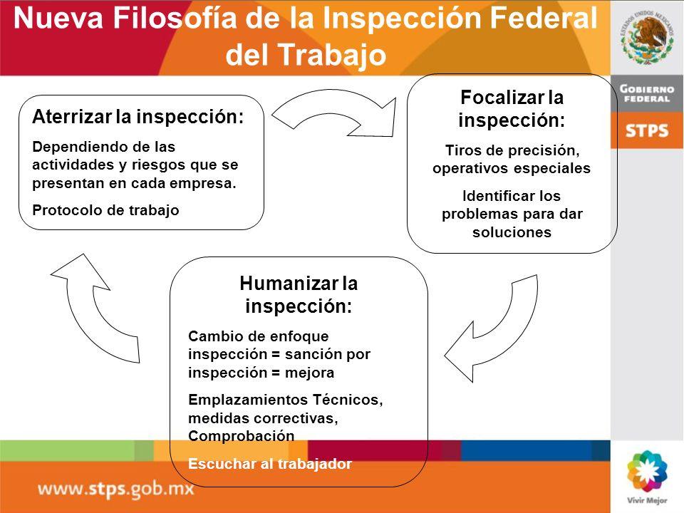 Nueva Filosofía de la Inspección Federal del Trabajo