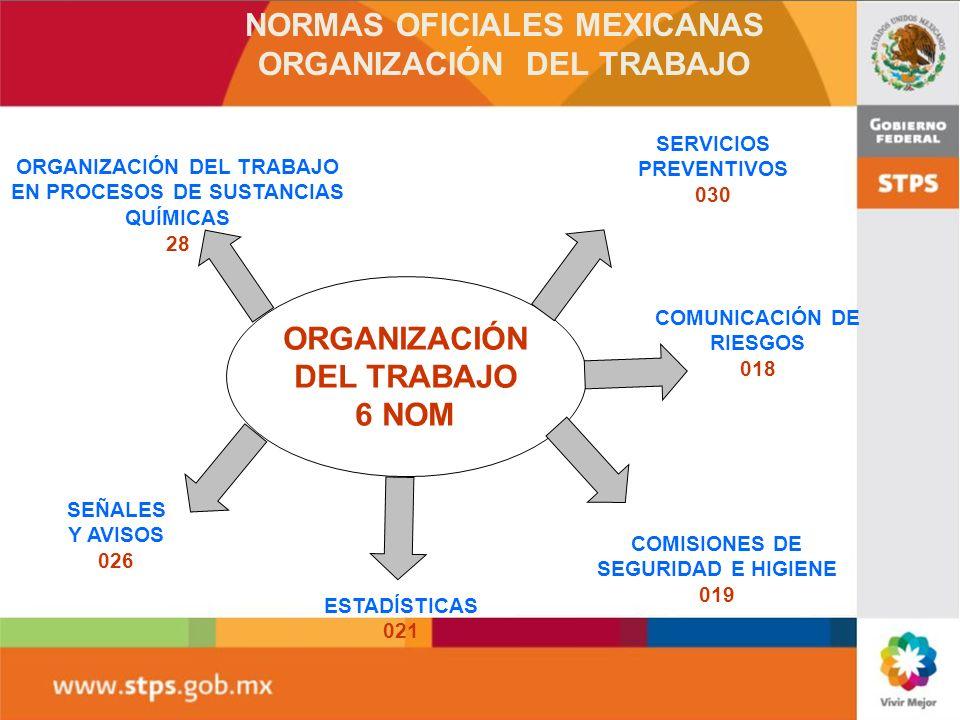 NORMAS OFICIALES MEXICANAS ORGANIZACIÓN DEL TRABAJO