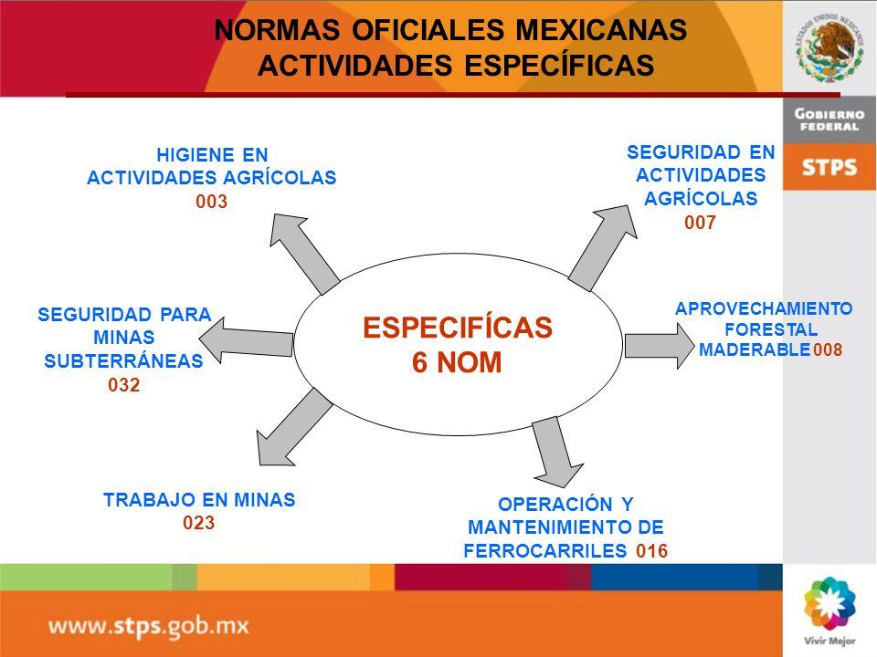 NORMAS OFICIALES MEXICANAS ACTIVIDADES ESPECÍFICAS ESPECIFÍCAS 6 NOM