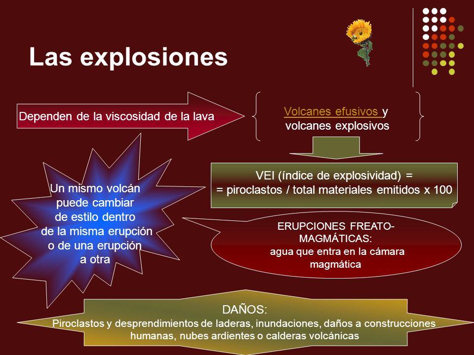 Las explosiones Volcanes efusivos y