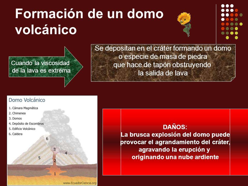 Formación de un domo volcánico