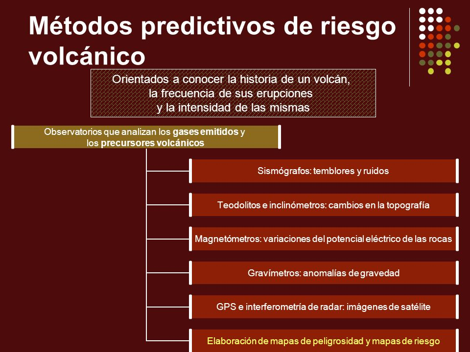Métodos predictivos de riesgo volcánico
