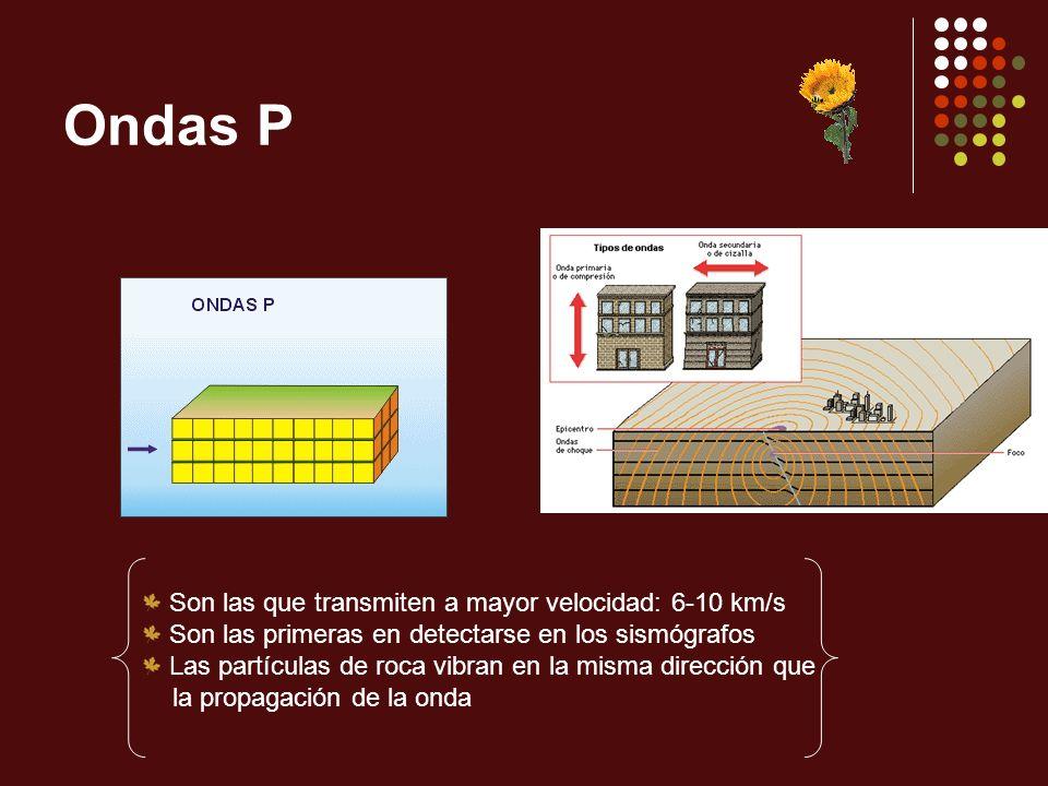 Ondas P Son las que transmiten a mayor velocidad: 6-10 km/s