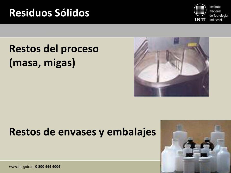 Residuos Sólidos Restos del proceso (masa, migas) Restos de envases y embalajes