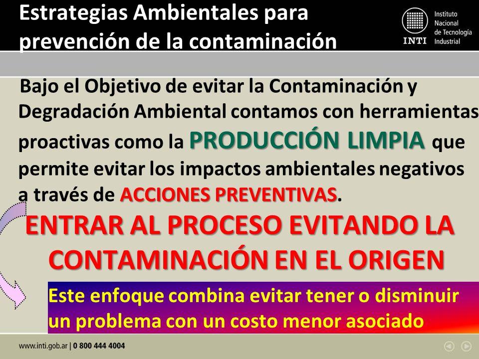 Estrategias Ambientales para prevención de la contaminación
