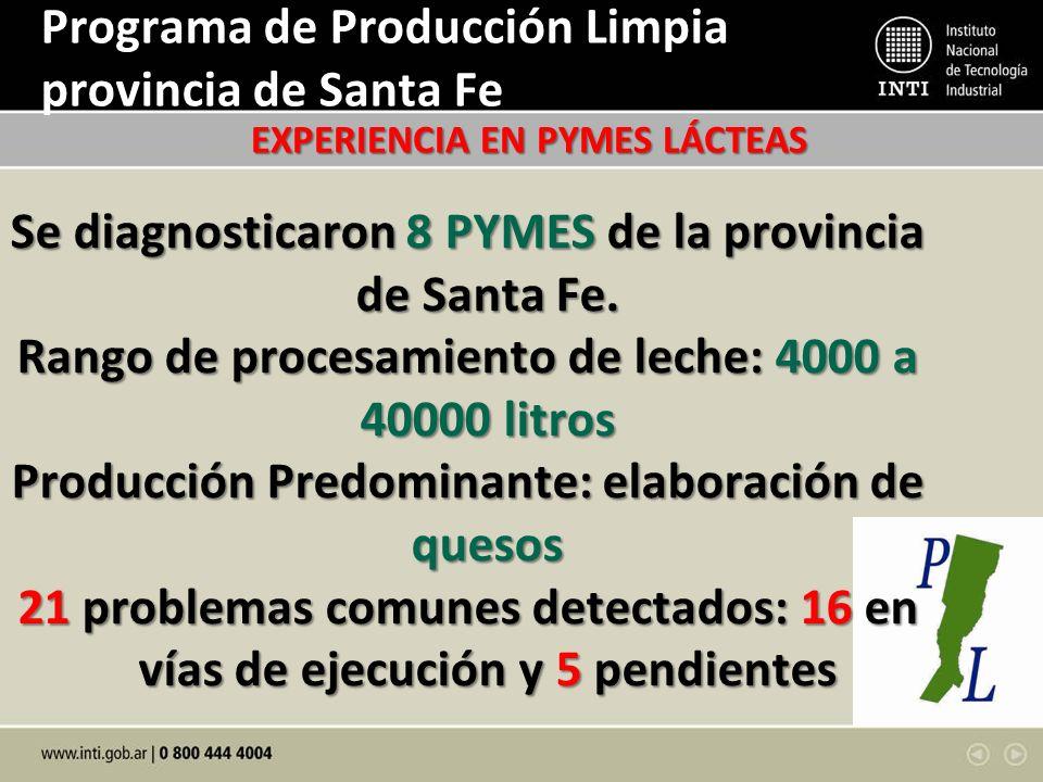 Programa de Producción Limpia provincia de Santa Fe