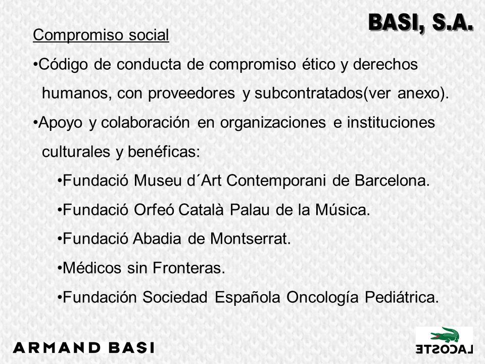 Compromiso social Código de conducta de compromiso ético y derechos. humanos, con proveedores y subcontratados(ver anexo).