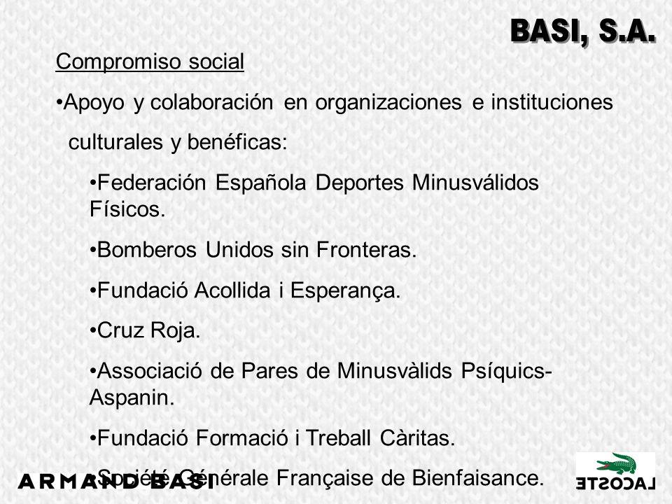 Compromiso social Apoyo y colaboración en organizaciones e instituciones. culturales y benéficas: