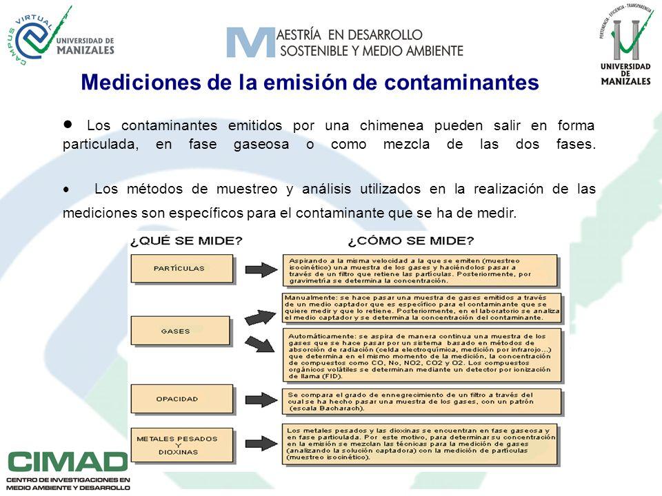 Mediciones de la emisión de contaminantes
