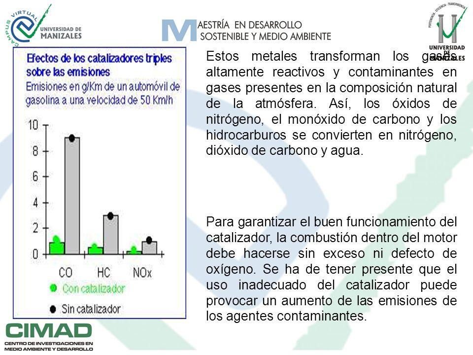 Estos metales transforman los gases altamente reactivos y contaminantes en gases presentes en la composición natural de la atmósfera. Así, los óxidos de nitrógeno, el monóxido de carbono y los hidrocarburos se convierten en nitrógeno, dióxido de carbono y agua.