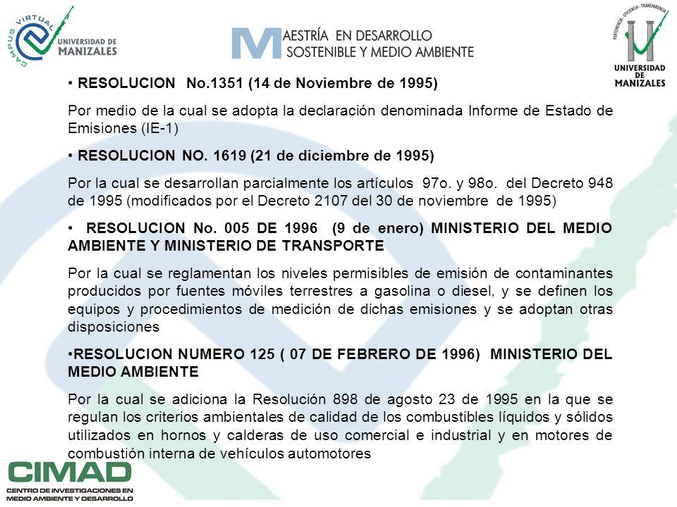 RESOLUCION No.1351 (14 de Noviembre de 1995)