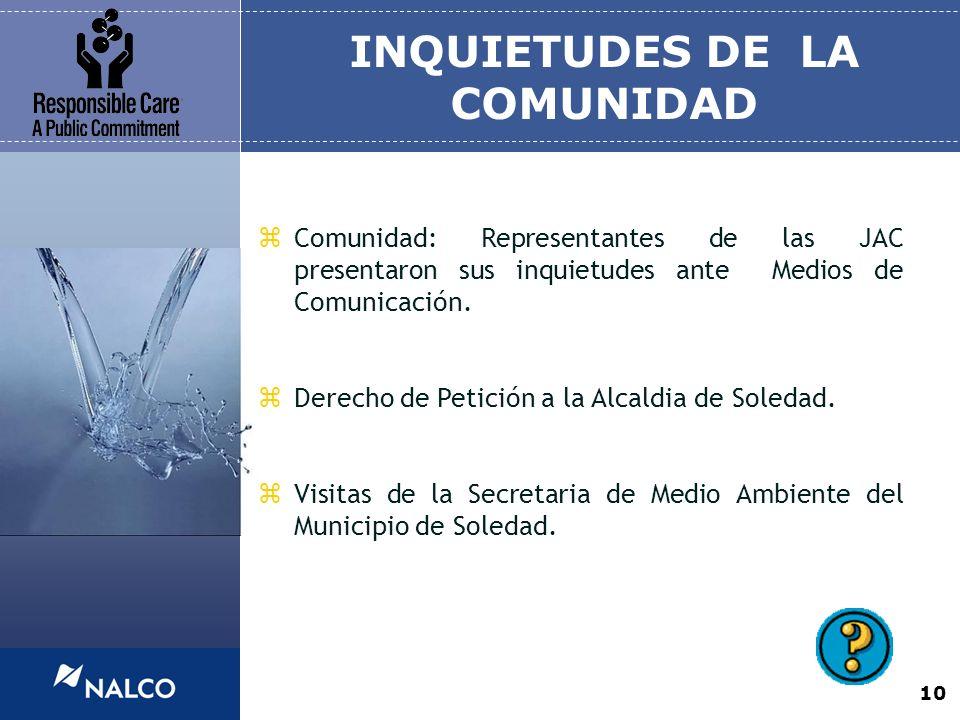 INQUIETUDES DE LA COMUNIDAD
