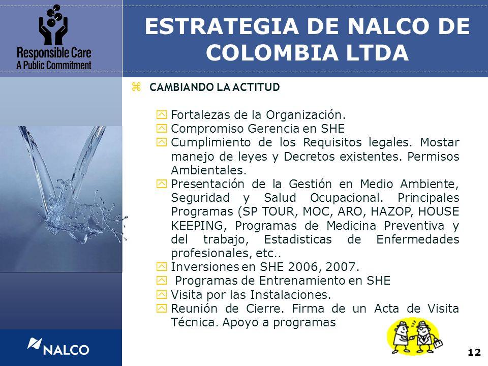 ESTRATEGIA DE NALCO DE COLOMBIA LTDA