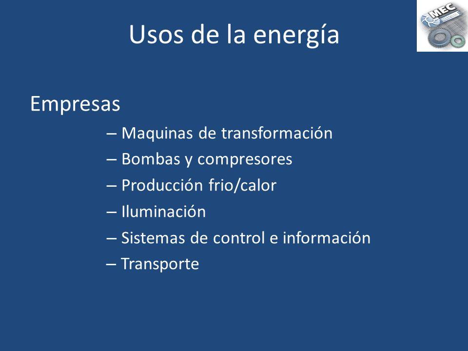 Usos de la energía Empresas Maquinas de transformación