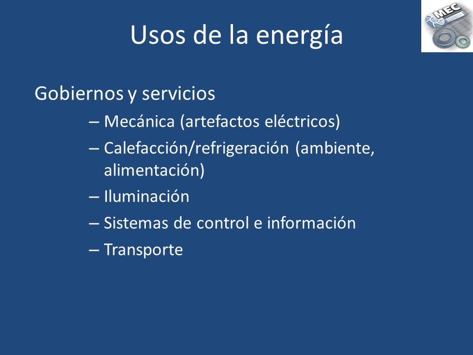 Usos de la energía Gobiernos y servicios