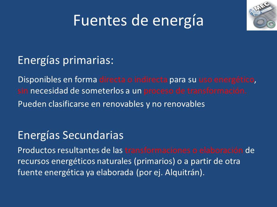 Fuentes de energía Energías primarias: Energías Secundarias