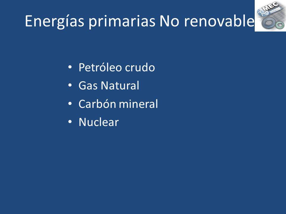 Energías primarias No renovables
