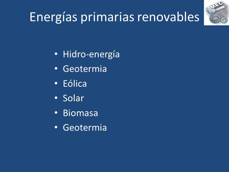 Energías primarias renovables