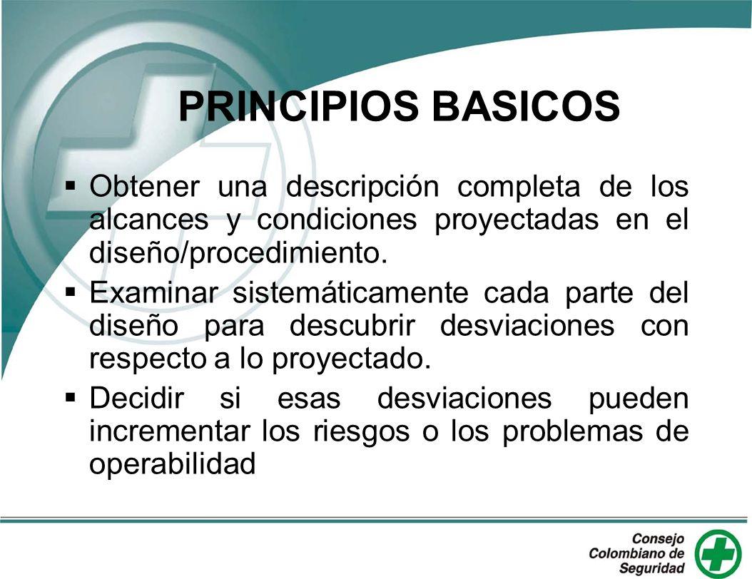 PRINCIPIOS BASICOS Obtener una descripción completa de los alcances y condiciones proyectadas en el diseño/procedimiento.